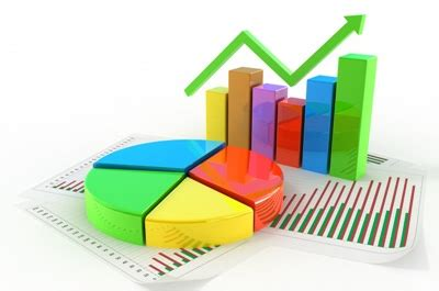 How to write a business summary report - Write report
